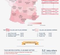 Tarifs des baby-sitters en France MàJ 2014