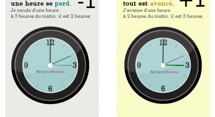 Le changement d'heure : le 26 octobre 2014